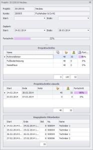 M.CONNECT Projektdetails inkl. Auslastung